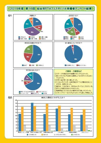 第16回仙台市PTAフェスティバル報告書(3/3ページ)